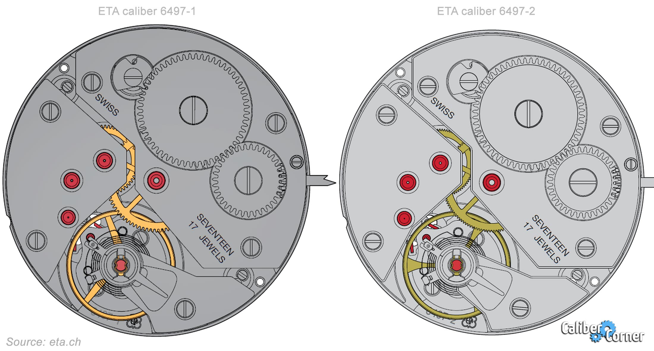 Eta Unitas 6497 1 2 Comparison Drawings