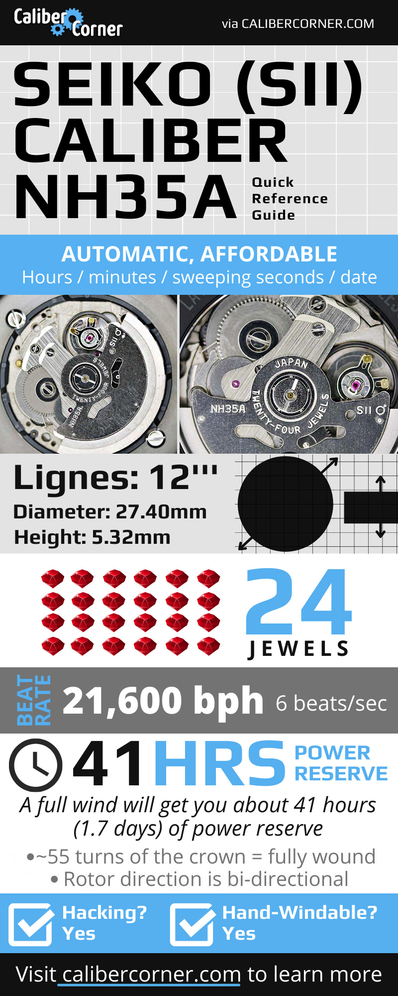 Seiko Caliber Nh35a Infographic