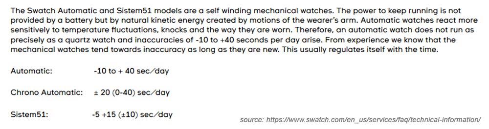 Swatch Caliber Sistem51 Accuracy