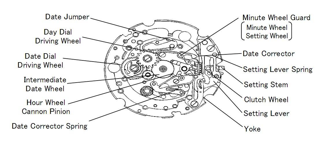Miyota caliber 821A drawing