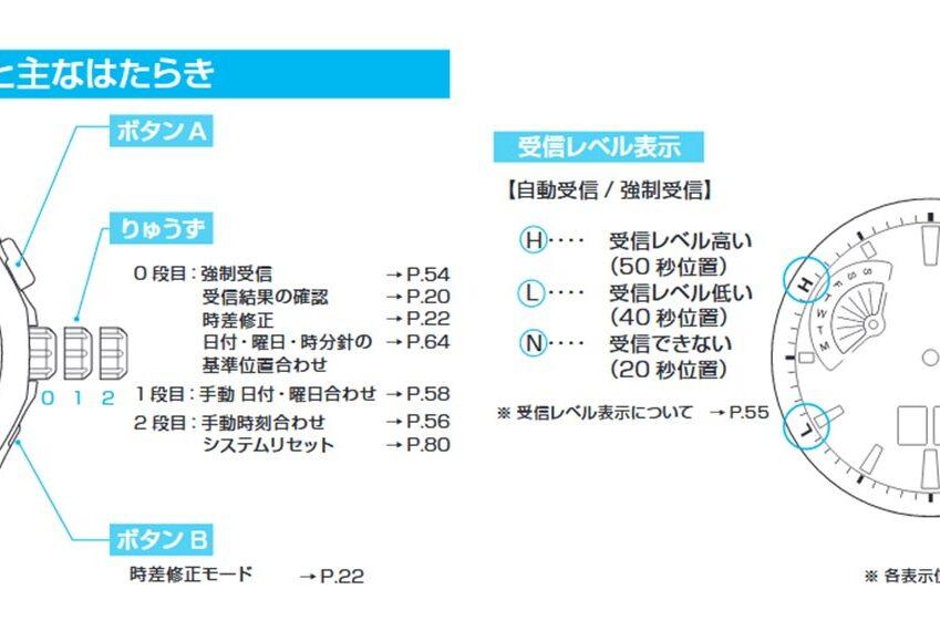 Seiko 8B43