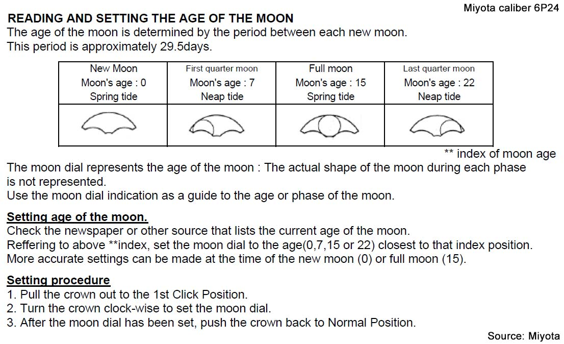 Miyota 6p24 Moonphase