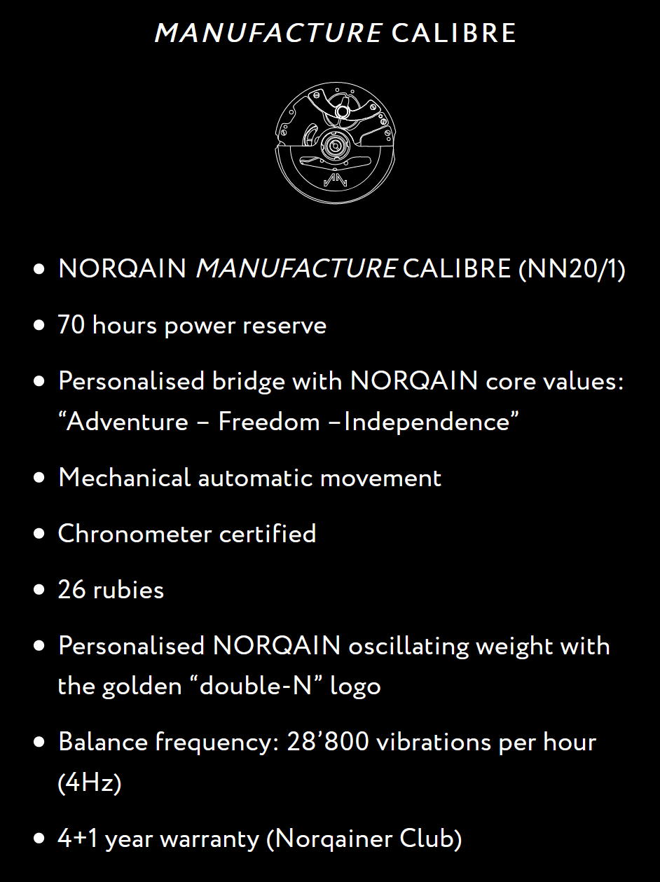 Norqain Independence 20 Limited Edition Specs