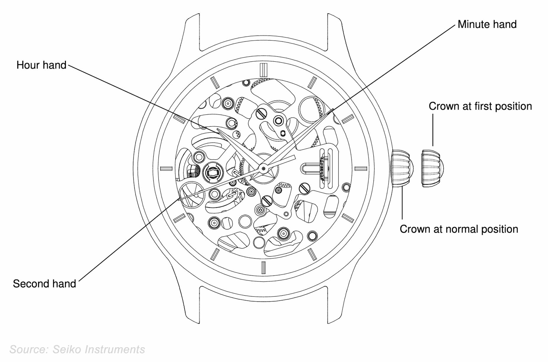 Seiko Caliber Nh70a Instructions